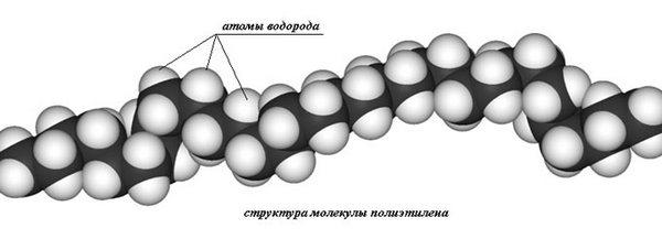 молекула полиэтилена