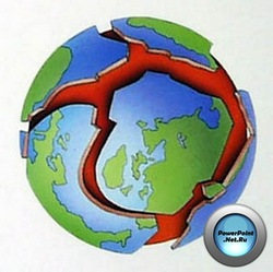 Рухи земної кори