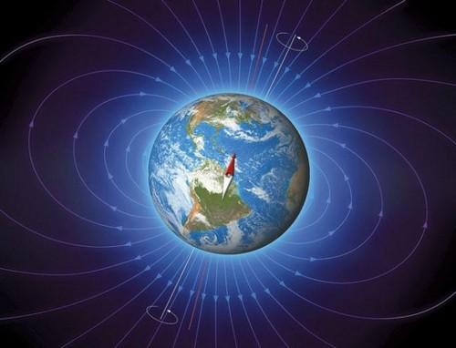 Земля магнит