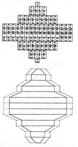 пирамида Менделеева