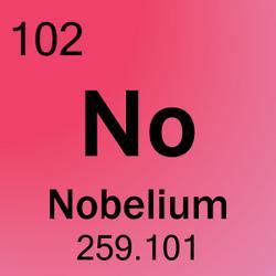 Нобелій