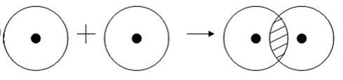Ковалентний зв'язок водню