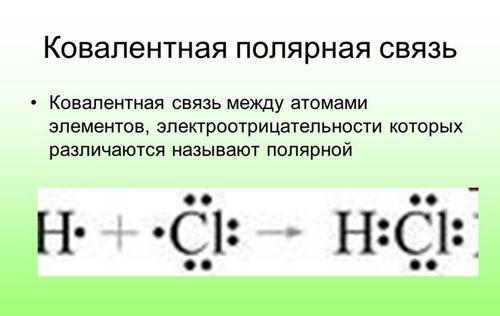 полярная ковалентная связь
