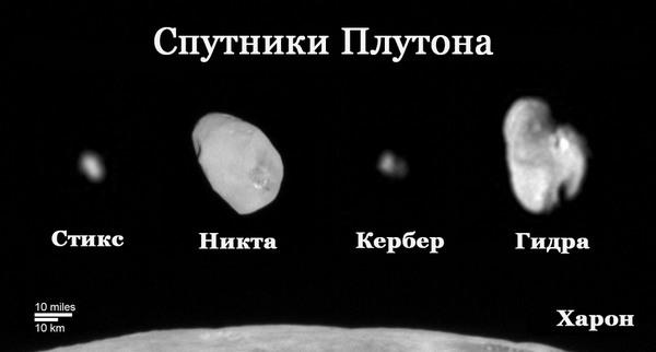 Супутники Плутона