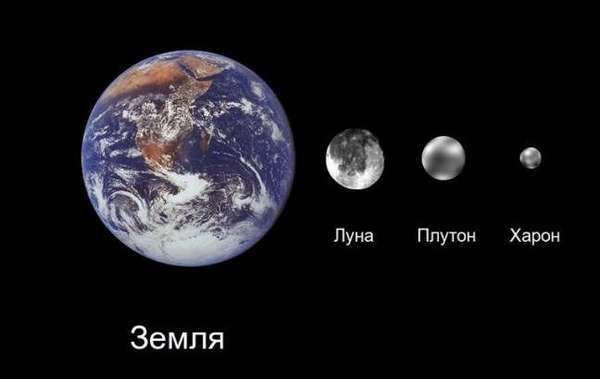 Земля і Плутон
