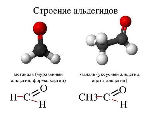 Структура альдегидов