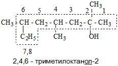 систематическая номенклатура спиртов
