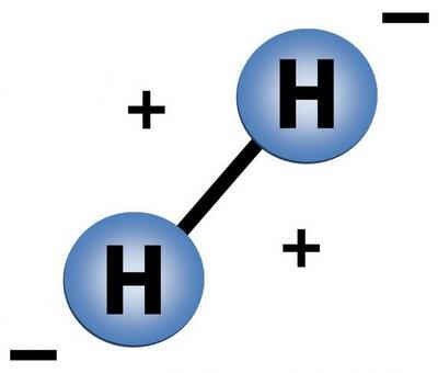 Будова молекули водню