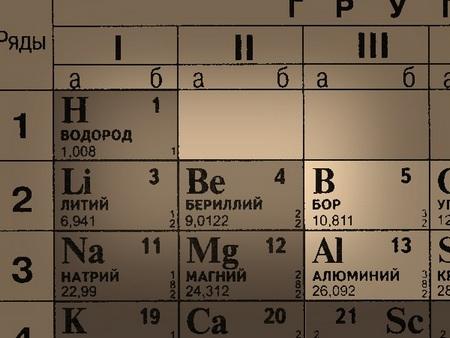 Водень у таблиці Менделєєва