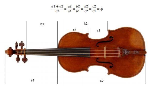 Математика в музиці