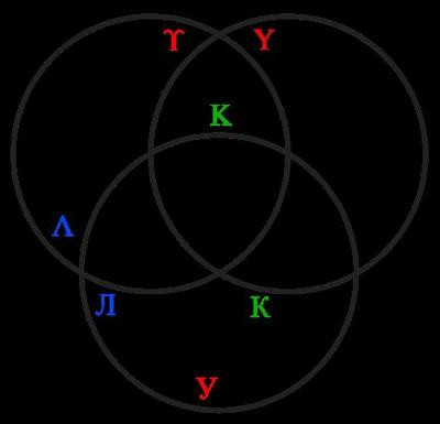 теория множеств