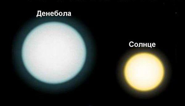 Денебола и Солнце