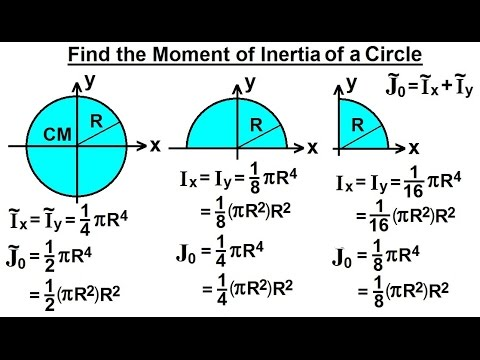 moments of inertia for circle