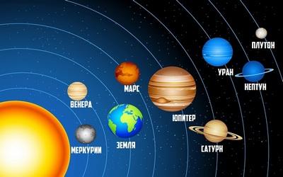 Сравнительная планетология