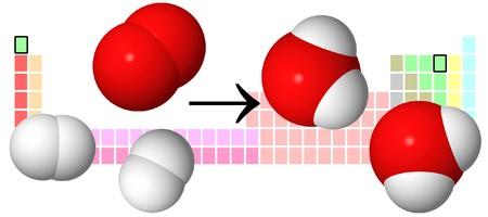Хімічне рівняня